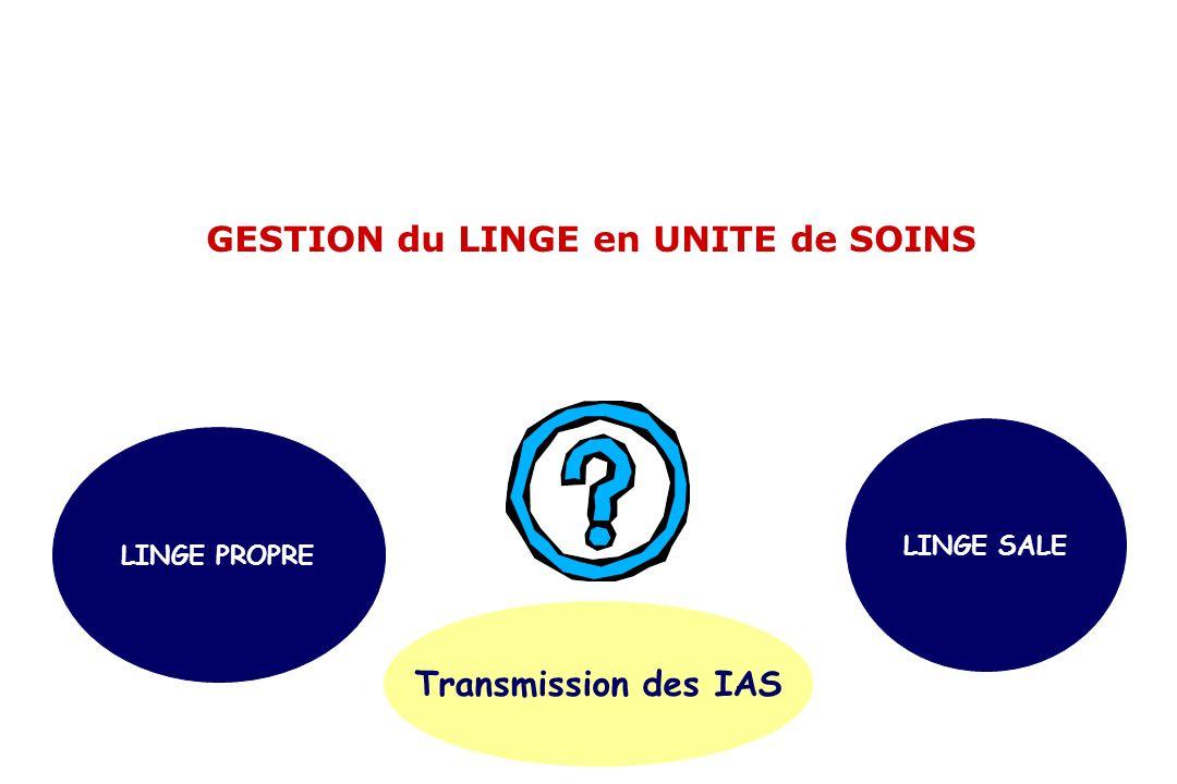 Transmission des IAS LINGE PROPRE LINGE SALE GESTION du LINGE en UNITE de SOINS