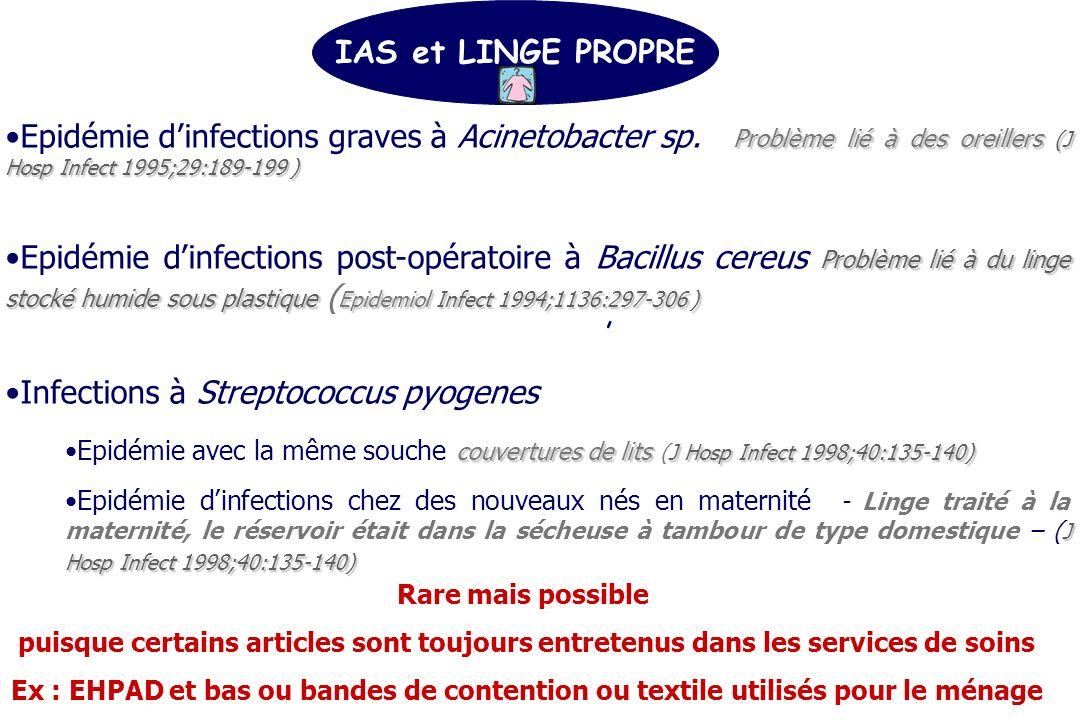 , IAS et LINGE PROPRE Problème lié à des oreillers (J Hosp Infect 1995;29:189-199 )Epidémie dinfections graves à Acinetobacter sp.