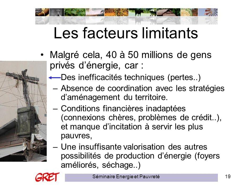 Séminaire Energie et Pauvreté19 Les facteurs limitants Malgré cela, 40 à 50 millions de gens privés dénergie, car : –Des inefficacités techniques (per