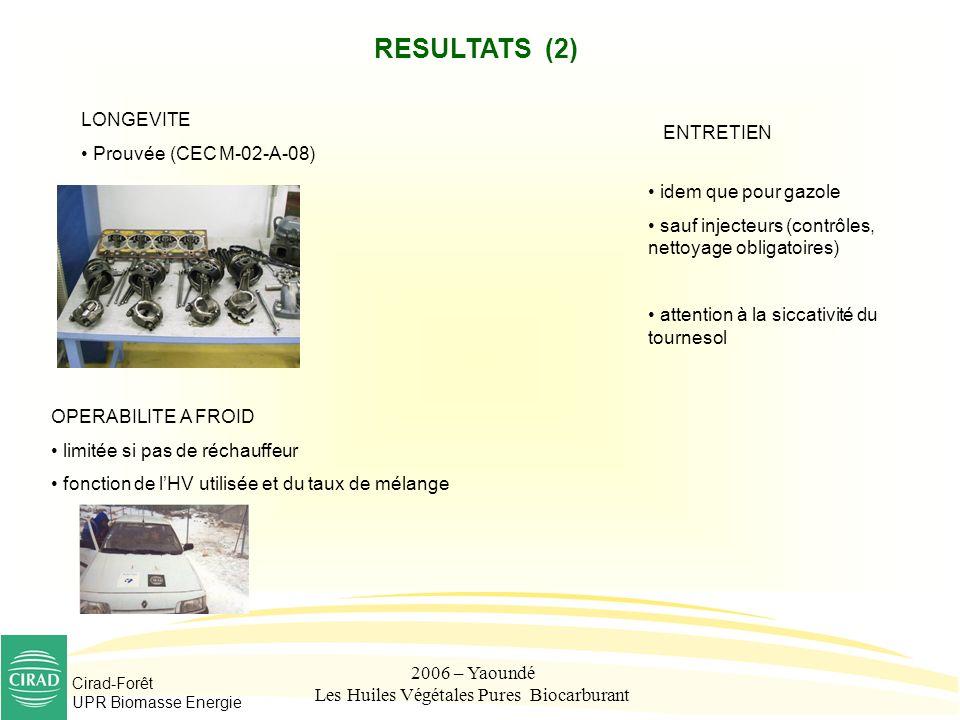 Cirad-Forêt UPR Biomasse Energie 2006 – Yaoundé Les Huiles Végétales Pures Biocarburant RESULTATS (2) LONGEVITE Prouvée (CEC M-02-A-08) ENTRETIEN OPER