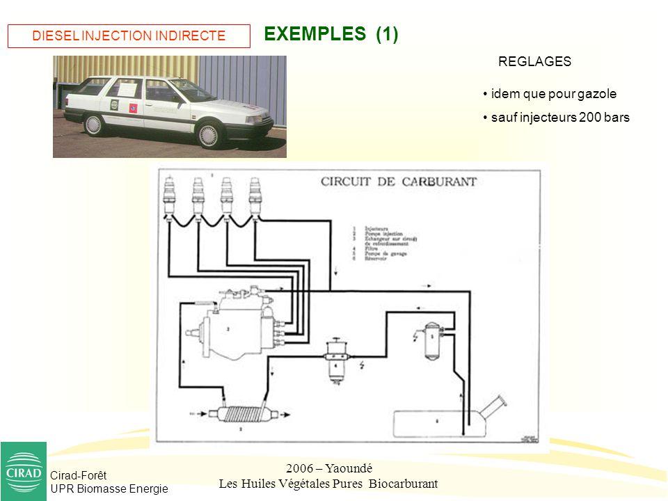 Cirad-Forêt UPR Biomasse Energie 2006 – Yaoundé Les Huiles Végétales Pures Biocarburant EXEMPLES (1) REGLAGES idem que pour gazole sauf injecteurs 200