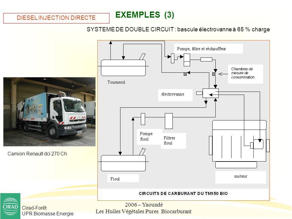 Cirad-Forêt UPR Biomasse Energie 2006 – Yaoundé Les Huiles Végétales Pures Biocarburant EXEMPLES (3) SYSTEME DE DOUBLE CIRCUIT : bascule électrovanne
