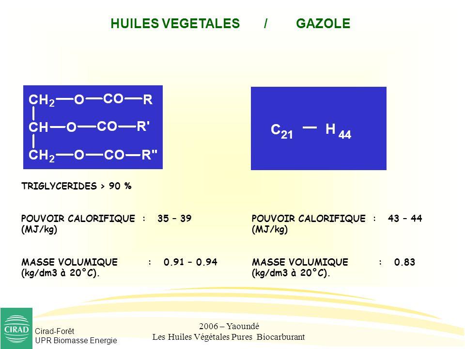 Cirad-Forêt UPR Biomasse Energie 2006 – Yaoundé Les Huiles Végétales Pures Biocarburant HUILES VEGETALES / GAZOLE TRIGLYCERIDES > 90 % POUVOIR CALORIF