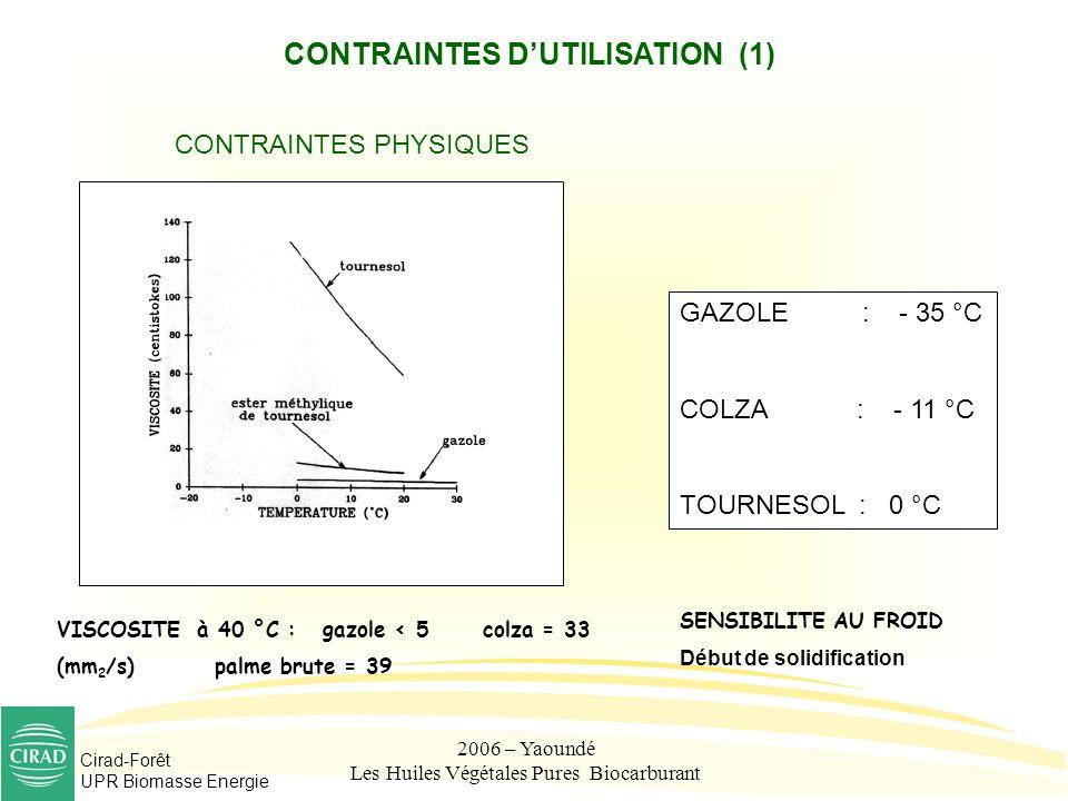 Cirad-Forêt UPR Biomasse Energie 2006 – Yaoundé Les Huiles Végétales Pures Biocarburant CONTRAINTES DUTILISATION (1) CONTRAINTES PHYSIQUES VISCOSITE à