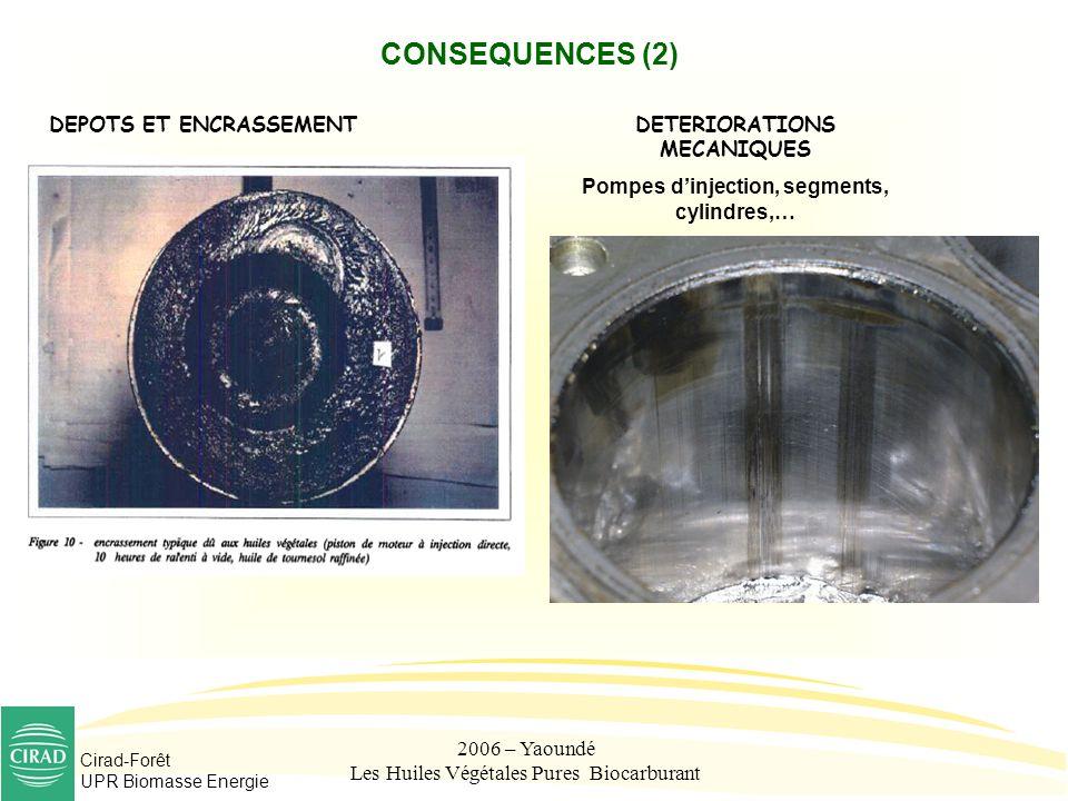 Cirad-Forêt UPR Biomasse Energie 2006 – Yaoundé Les Huiles Végétales Pures Biocarburant CONSEQUENCES (2) DETERIORATIONS MECANIQUES Pompes dinjection,