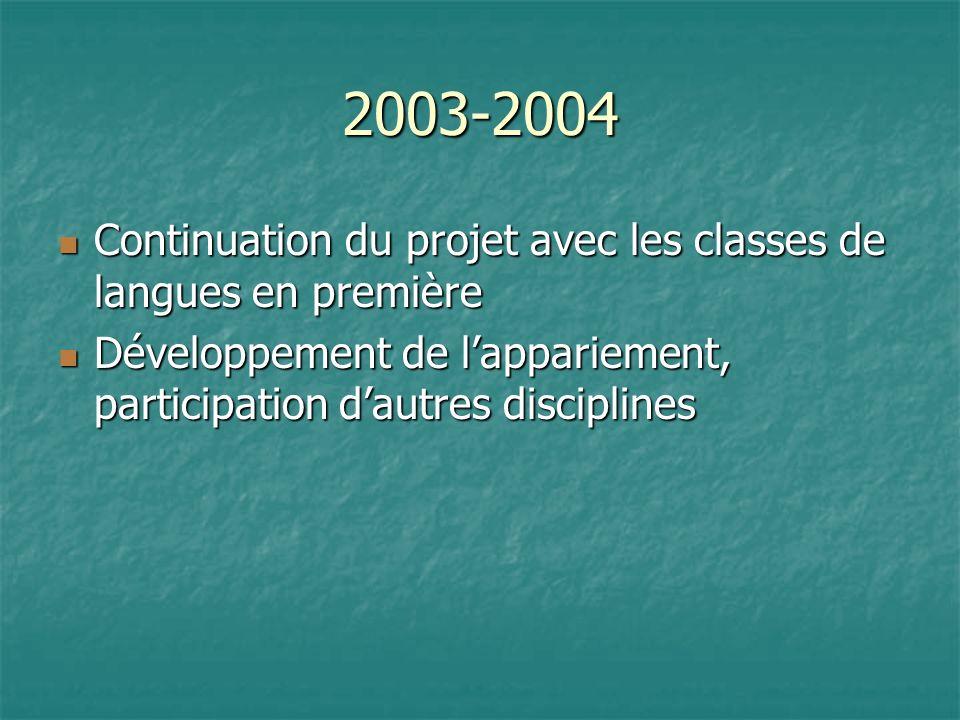 2003-2004 Continuation du projet avec les classes de langues en première Continuation du projet avec les classes de langues en première Développement de lappariement, participation dautres disciplines Développement de lappariement, participation dautres disciplines