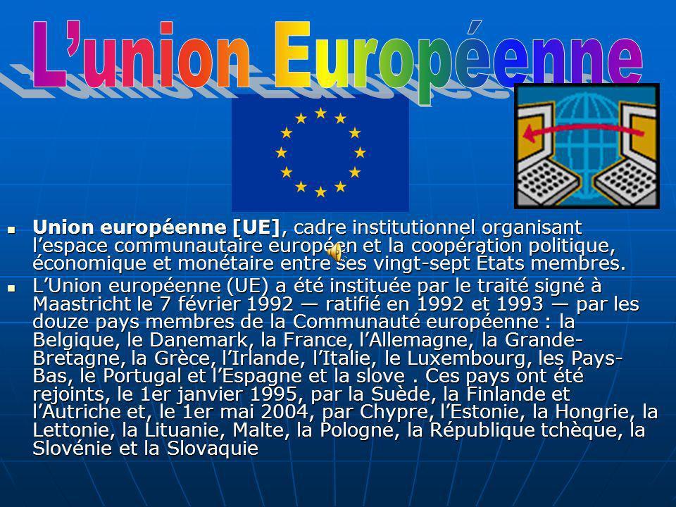 Lunion Européenne Présentation de lUnion européenne Présentation de lUnion européenne