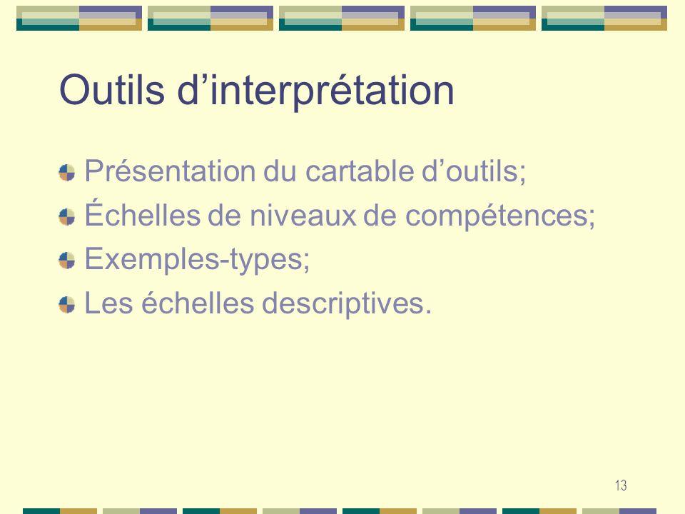 13 Outils dinterprétation Présentation du cartable doutils; Échelles de niveaux de compétences; Exemples-types; Les échelles descriptives.