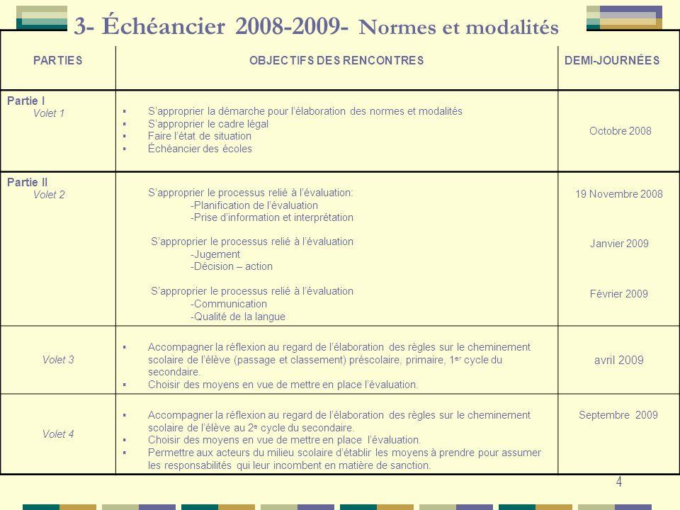 5 4- Retour sur le document «normes et modalités école» Buts Responsabilités Champs dapplication Buts Responsabilités Champs dapplication