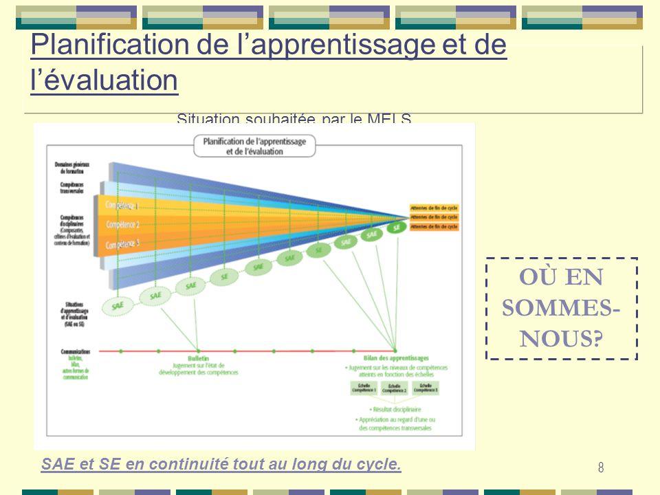 9 SAE SE SAE SE SAE Continuum de SAE et de SE Activités de construction de concepts