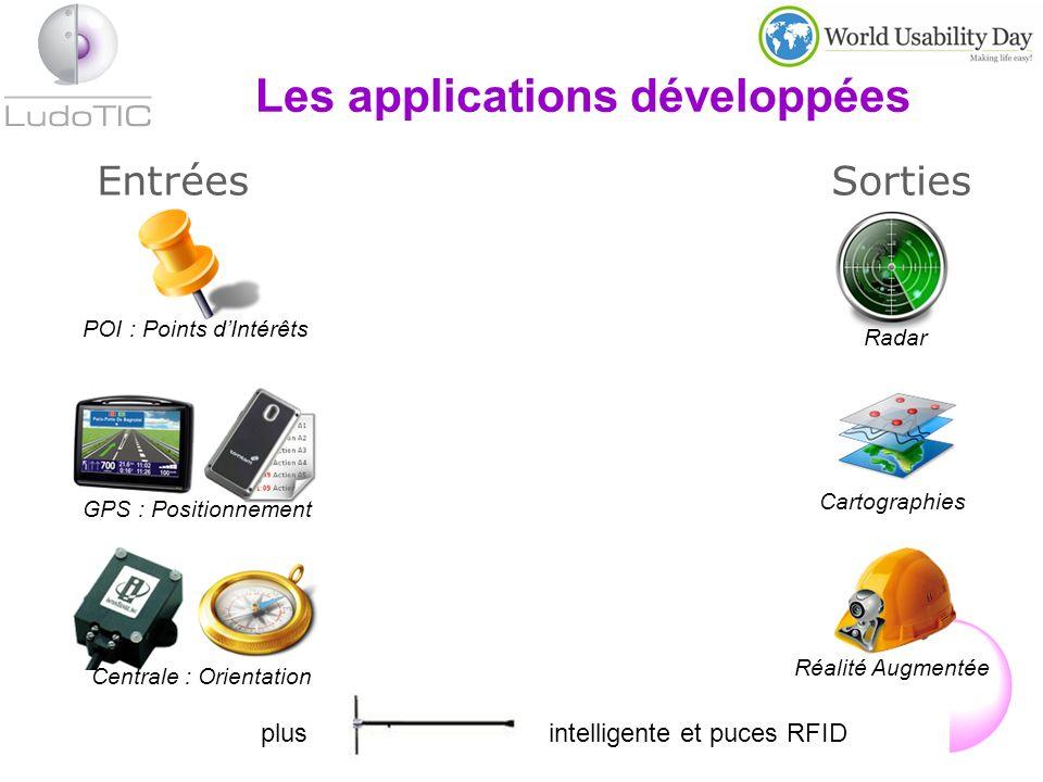 Les applications développées SortiesEntrées POI : Points dIntérêtsRadar Cartographies Réalité Augmentée GPS : Positionnement Centrale : Orientation plusintelligente et puces RFID