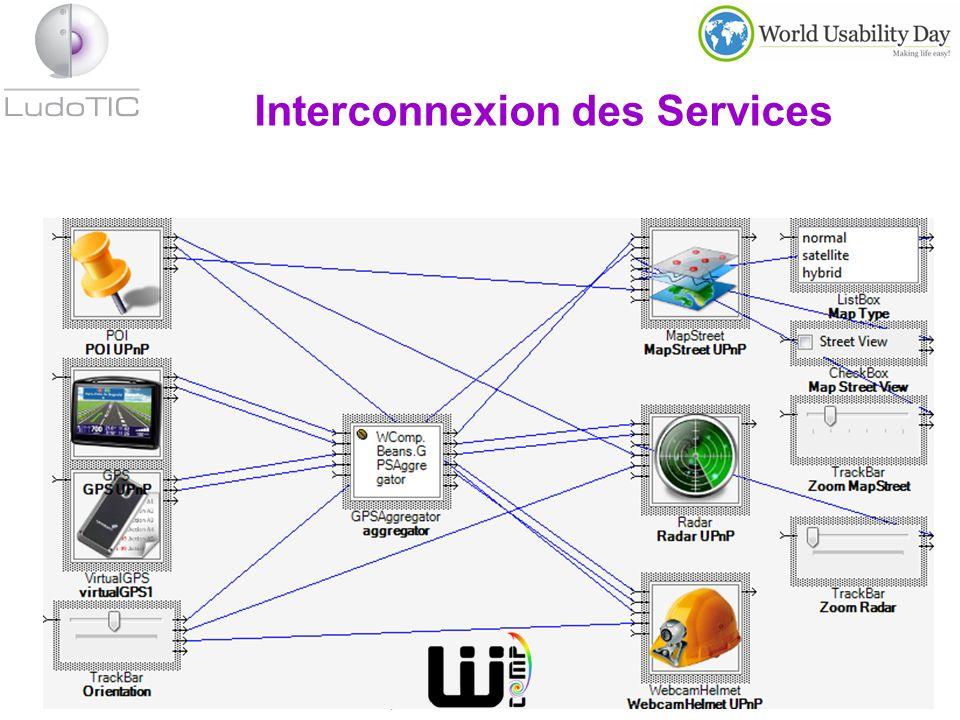 UPnP Interconnexion des Services 07/01/2014Stephane.Lavirotte@unice.fr22 POI: Points dIntérêtsRadar Cartographies Réalité Augmentée GPS: Positionnement Centrale : Orientation