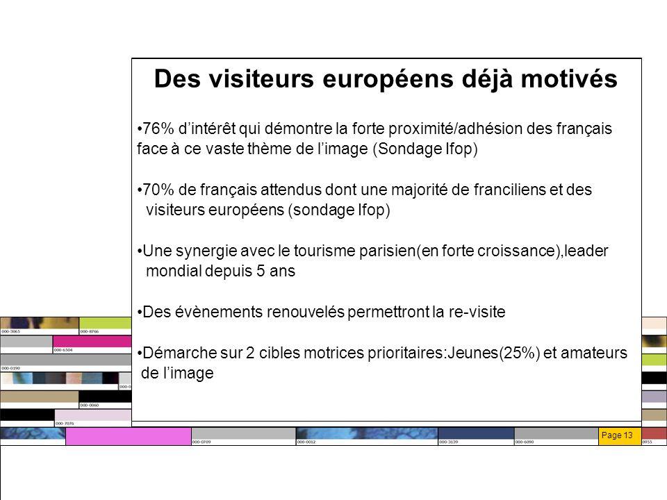 Page 13 Des visiteurs européens déjà motivés 76% dintérêt qui démontre la forte proximité/adhésion des français face à ce vaste thème de limage (Sondage Ifop) 70% de français attendus dont une majorité de franciliens et des visiteurs européens (sondage Ifop) Une synergie avec le tourisme parisien(en forte croissance),leader mondial depuis 5 ans Des évènements renouvelés permettront la re-visite Démarche sur 2 cibles motrices prioritaires:Jeunes(25%) et amateurs de limage