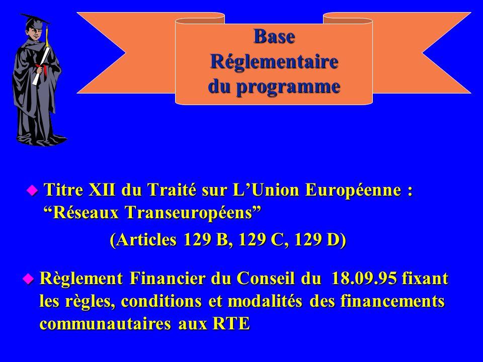 u Titre XII du Traité sur LUnion Européenne : Réseaux Transeuropéens (Articles 129 B, 129 C, 129 D) (Articles 129 B, 129 C, 129 D) u Règlement Financi