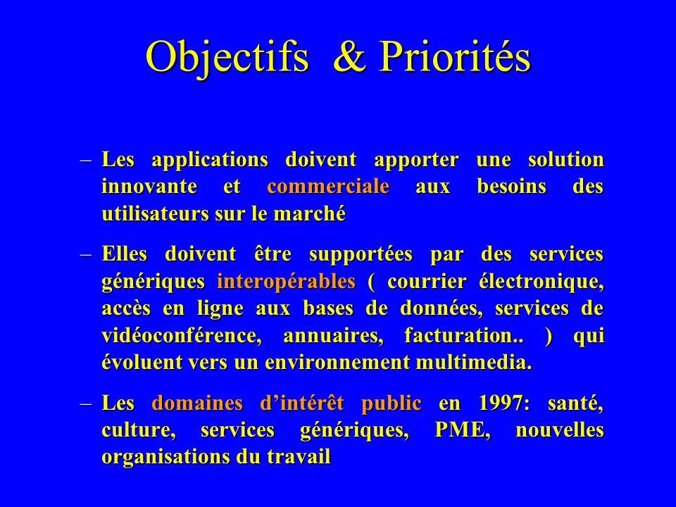 Objectifs & Priorités –Les applications doivent apporter une solution innovante et commerciale aux besoins des utilisateurs sur le marché –Elles doive