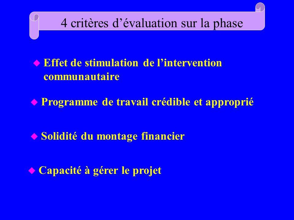 u Effet de stimulation de lintervention communautaire 4 critères dévaluation sur la phase u Capacité à gérer le projet u Programme de travail crédible