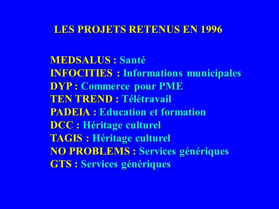 LES PROJETS RETENUS EN 1996 MEDSALUS : Santé INFOCITIES : Informations municipales DYP : Commerce pour PME TEN TREND : Télétravail PADEIA : Education