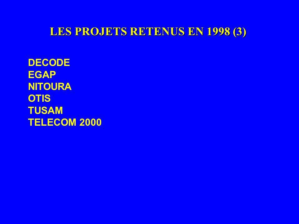 LES PROJETS RETENUS EN 1998 (3) DECODE EGAP NITOURA OTIS TUSAM TELECOM 2000