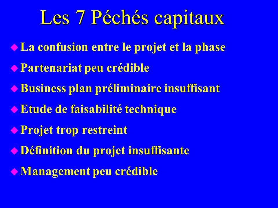 Les 7 Péchés capitaux u La confusion entre le projet et la phase u Partenariat peu crédible u Business plan préliminaire insuffisant u Etude de faisab