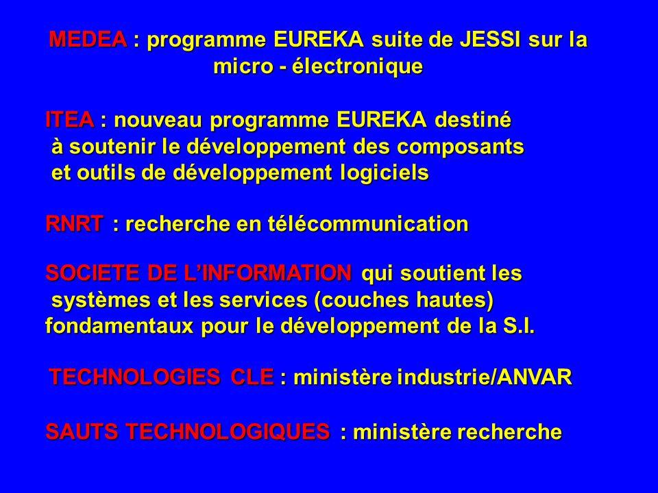 MEDEA : programme EUREKA suite de JESSI sur la micro - électronique ITEA : nouveau programme EUREKA destiné à soutenir le développement des composants