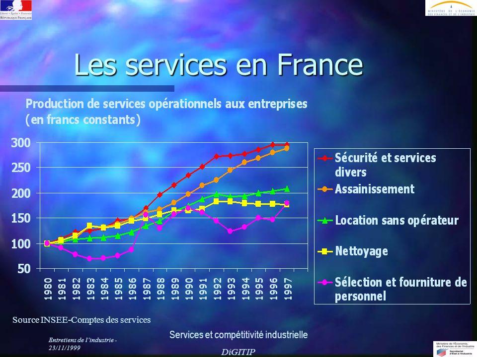 Entretiens de lindustrie - 23/11/1999 Services et compétitivité industrielle DiGITIP Les services en France Les services en France Source INSEE-Comptes des services