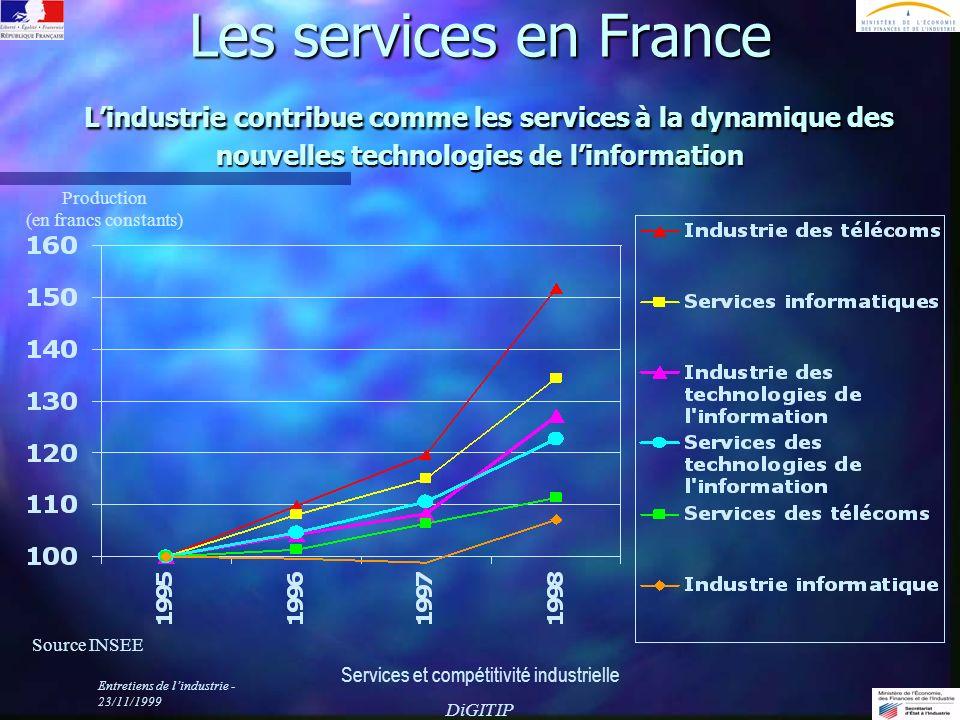 Entretiens de lindustrie - 23/11/1999 Services et compétitivité industrielle DiGITIP Les services en France Lindustrie contribue comme les services à la dynamique des nouvelles technologies de linformation Source INSEE Production (en francs constants)