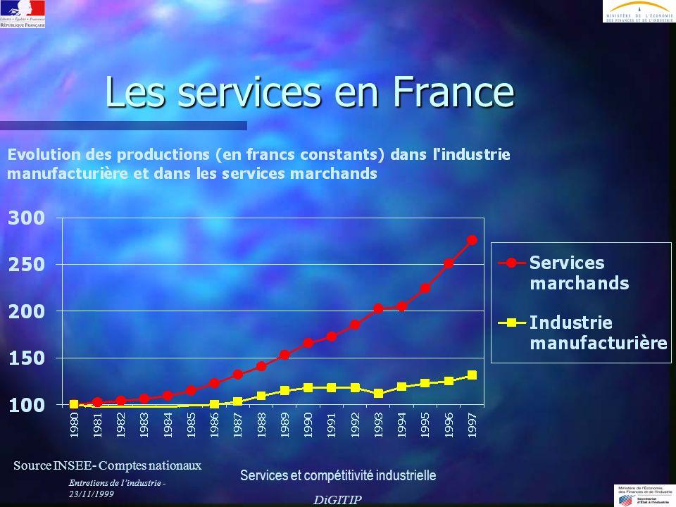 Entretiens de lindustrie - 23/11/1999 Services et compétitivité industrielle DiGITIP Les services en France Les services en France Source INSEE- Comptes nationaux
