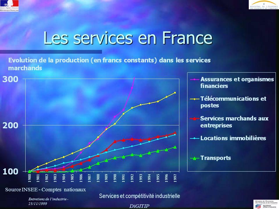 Entretiens de lindustrie - 23/11/1999 Services et compétitivité industrielle DiGITIP Les services en France Les services en France Source INSEE - Comptes nationaux