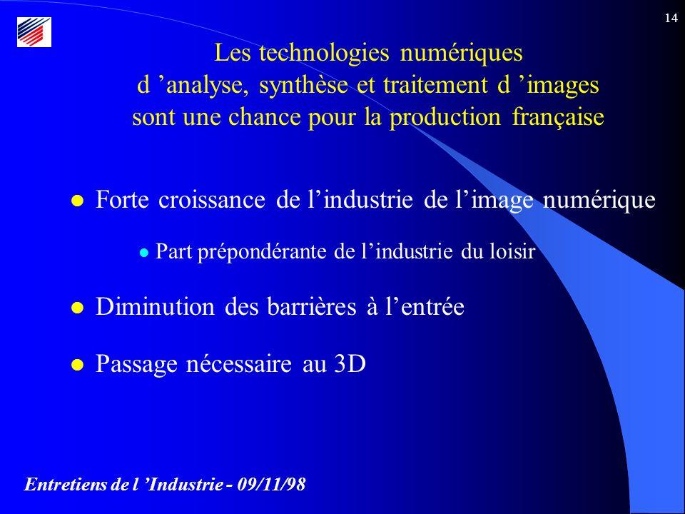 Entretiens de l Industrie - 09/11/98 14 Les technologies numériques d analyse, synthèse et traitement d images sont une chance pour la production française l Forte croissance de lindustrie de limage numérique l Part prépondérante de lindustrie du loisir l Diminution des barrières à lentrée l Passage nécessaire au 3D