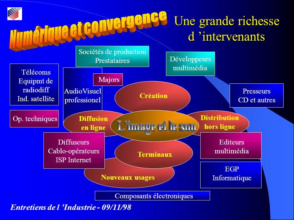 Entretiens de l Industrie - 09/11/98 13 Répartition des exportations par genre La France est le 3ème producteur d animations derrière le Japon et les Etats-Unis (Source CNC)