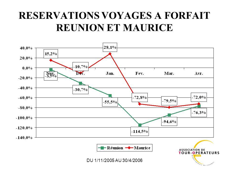 DU 1/11/2005 AU 30/4/2006 RESERVATIONS VOYAGES A FORFAIT REUNION ET MAURICE