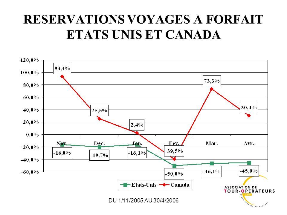 DU 1/11/2005 AU 30/4/2006 RESERVATIONS VOYAGES A FORFAIT ETATS UNIS ET CANADA