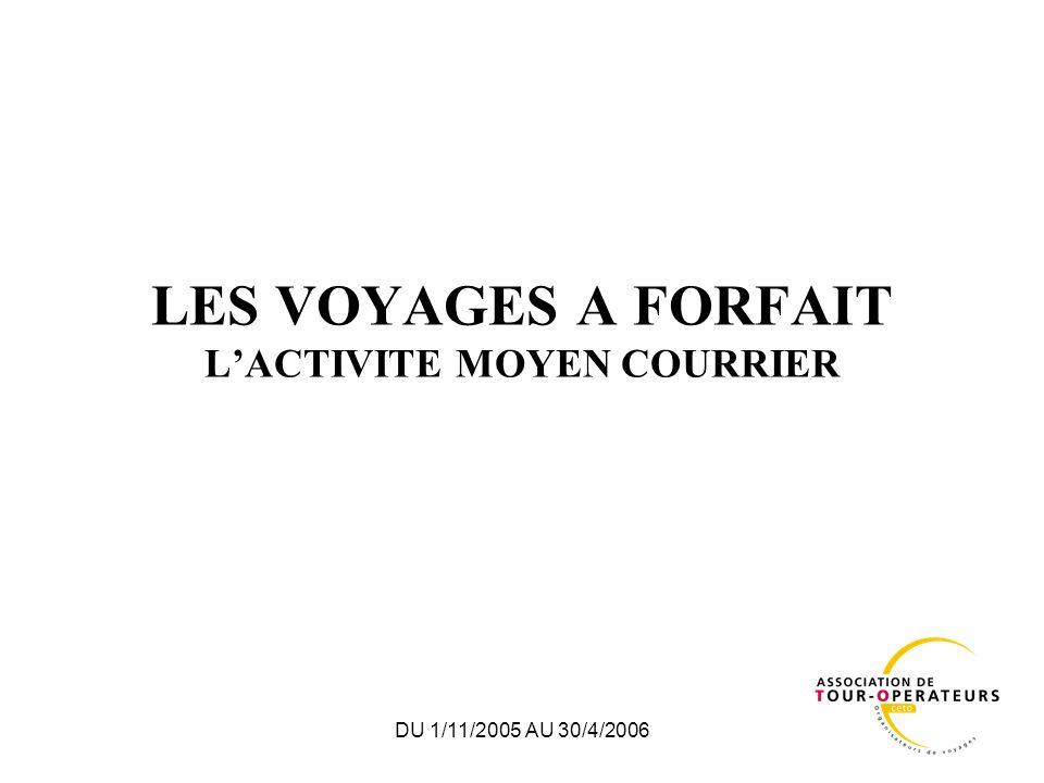 DU 1/11/2005 AU 30/4/2006 VOYAGES A FORFAIT – Du 1/11/2005 au 30/04/2006 LACTIVITE MOYEN COURRIER LAfrique du Nord (46% du trafic moyen courrier) est en hausse de +9,3%.