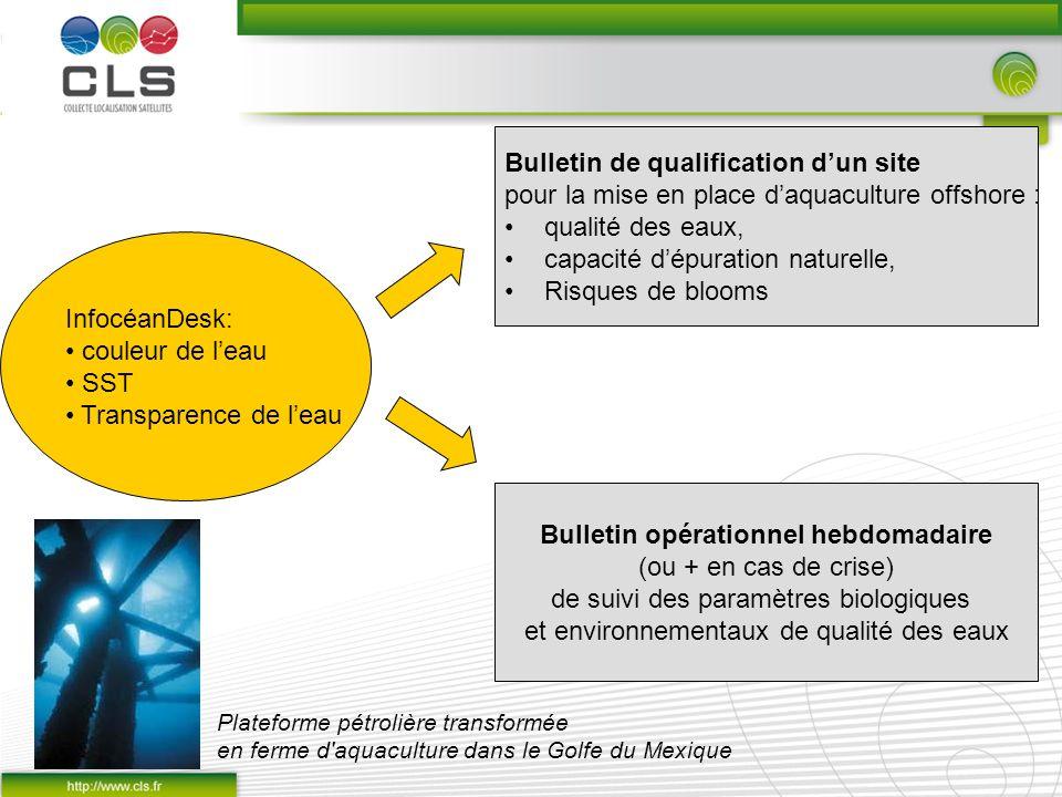 InfocéanDesk: couleur de leau SST Transparence de leau Bulletin de qualification dun site pour la mise en place daquaculture offshore : qualité des ea