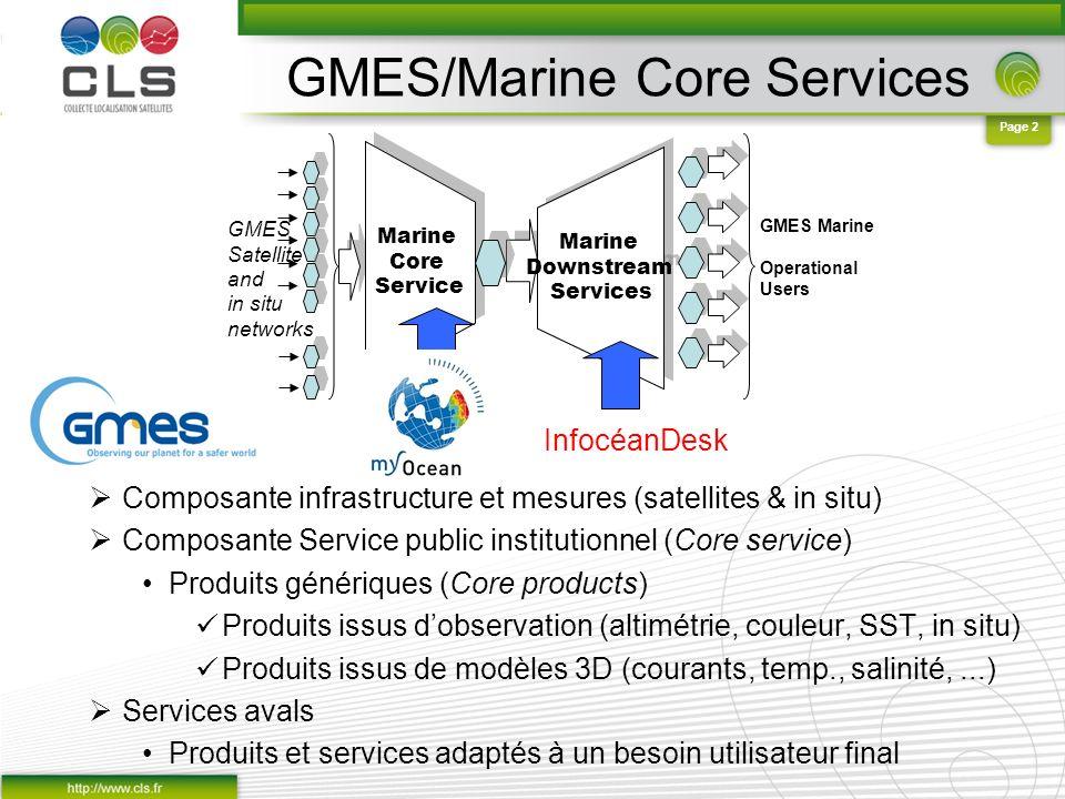 GMES/Marine Core Services Composante infrastructure et mesures (satellites & in situ) Composante Service public institutionnel (Core service) Produits