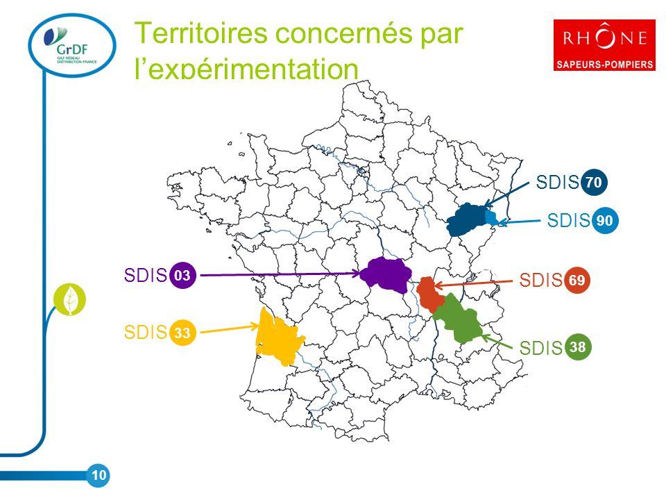 Territoires concernés par lexpérimentation SDIS 03 03 SDIS 33 33 SDIS 70 70 SDIS 90 90 SDIS 69 69 SDIS 38 38 10
