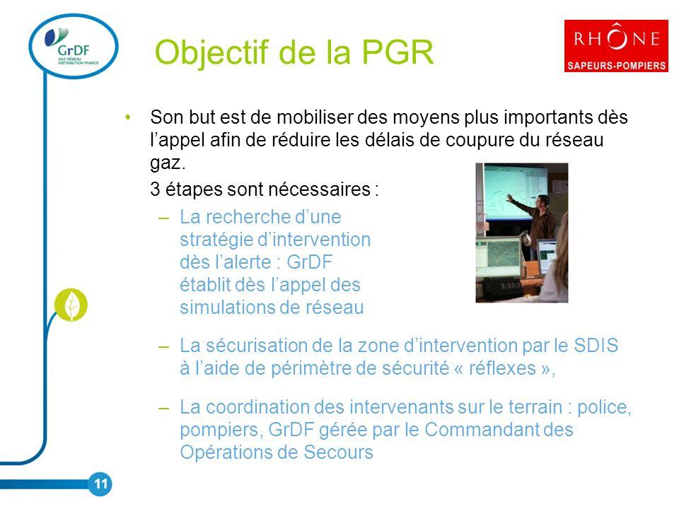 Objectif de la PGR Son but est de mobiliser des moyens plus importants dès lappel afin de réduire les délais de coupure du réseau gaz.