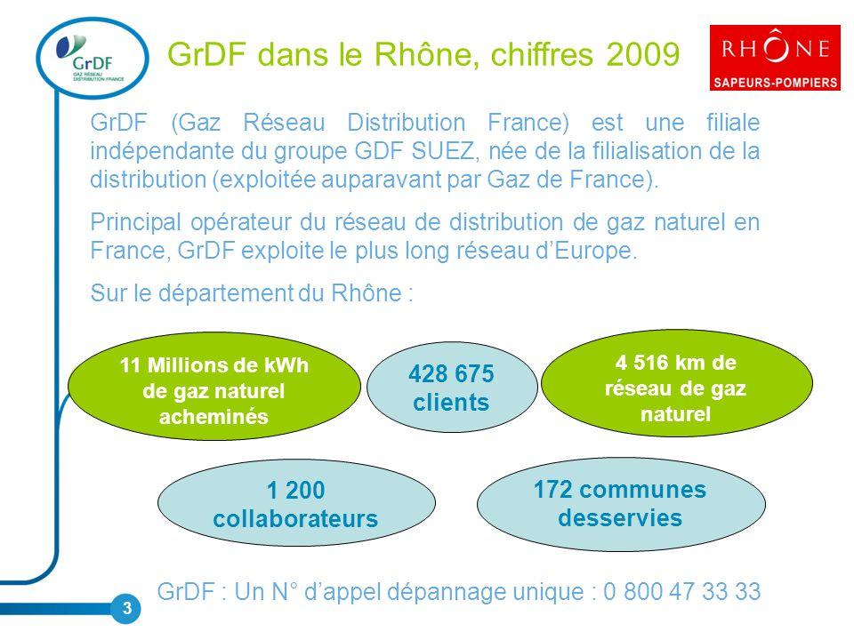 3 GrDF dans le Rhône, chiffres 2009 GrDF (Gaz Réseau Distribution France) est une filiale indépendante du groupe GDF SUEZ, née de la filialisation de la distribution (exploitée auparavant par Gaz de France).