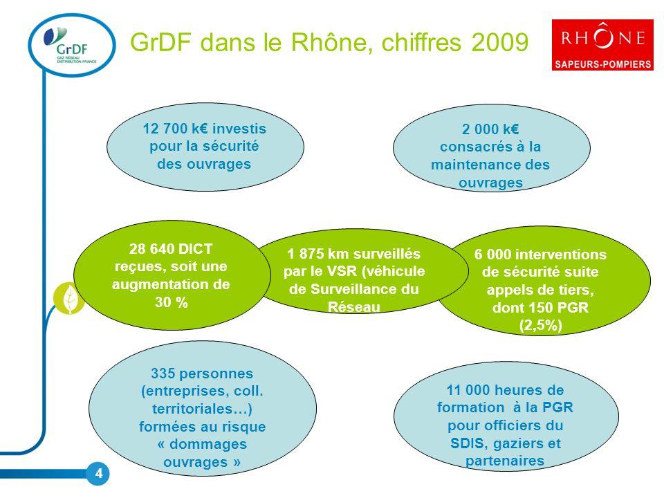 4 GrDF dans le Rhône, chiffres 2009 335 personnes (entreprises, coll.