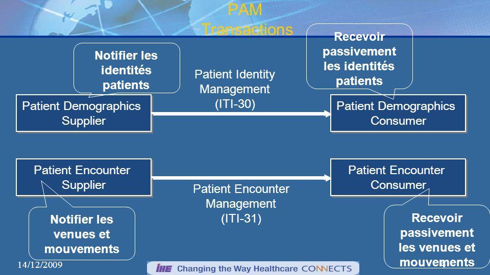 4 PAM Transactions Patient Demographics Supplier Patient Demographics Consumer Patient Identity Management (ITI-30) Patient Encounter Supplier Patient