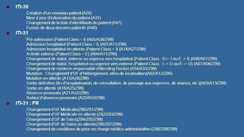 5 ITI-30 Création dun nouveau patient (A28) Mise à jour dinformation du patient (A31) Changement de la liste didentifiants du patient (A47) Fusion de