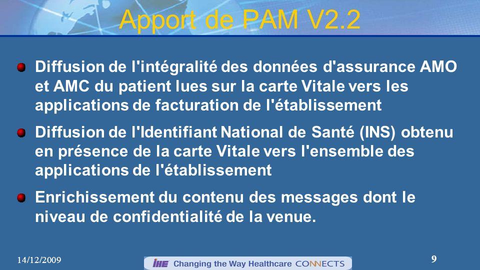 9 Apport de PAM V2.2 Diffusion de l'intégralité des données d'assurance AMO et AMC du patient lues sur la carte Vitale vers les applications de factur