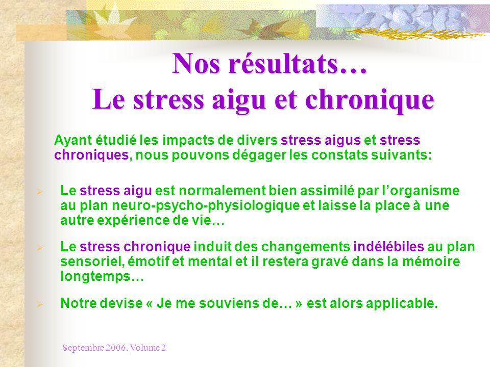 Septembre 2006, Volume 2 Nos résultats… Le stress aigu et chronique Nos résultats… Le stress aigu et chronique Ayant étudié les impacts de divers stre