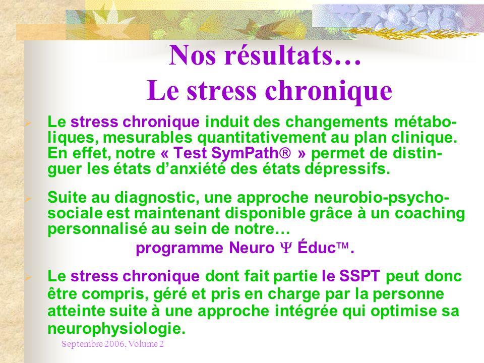 Septembre 2006, Volume 2 Nos résultats… Le stress chronique Le stress chronique induit des changements métabo- liques, mesurables quantitativement au