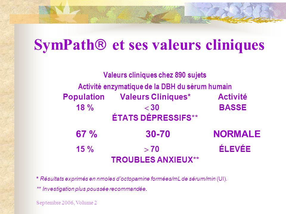 Septembre 2006, Volume 2 SymPath et ses valeurs cliniques Valeurs cliniques chez 890 sujets Activité enzymatique de la DBH du sérum humain PopulationV
