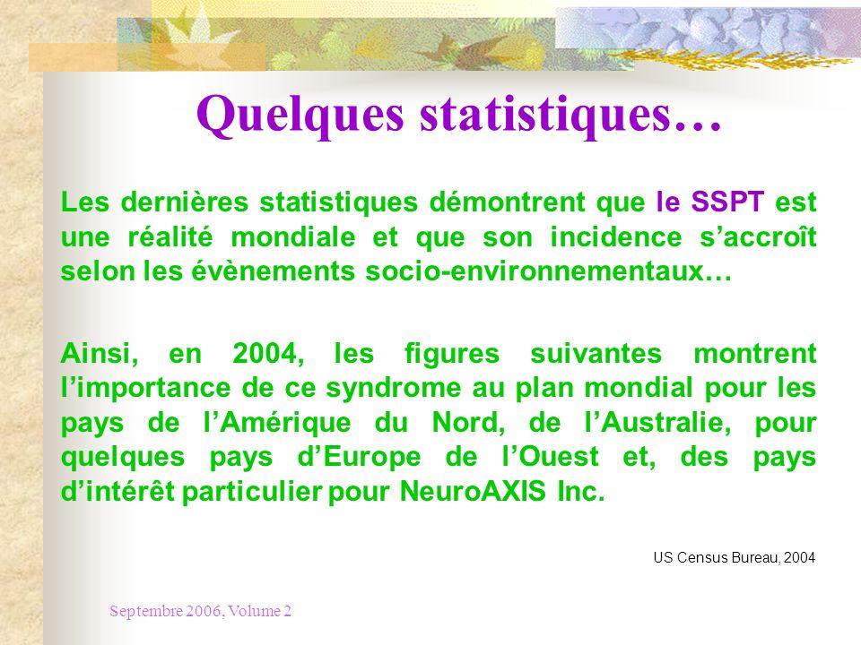 Septembre 2006, Volume 2 Quelques statistiques… Les dernières statistiques démontrent que le SSPT est une réalité mondiale et que son incidence saccro