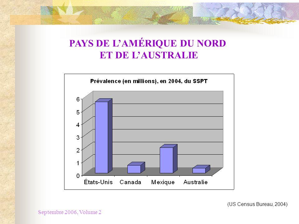 Septembre 2006, Volume 2 PAYS DE LAMÉRIQUE DU NORD ET DE LAUSTRALIE (US Census Bureau, 2004)