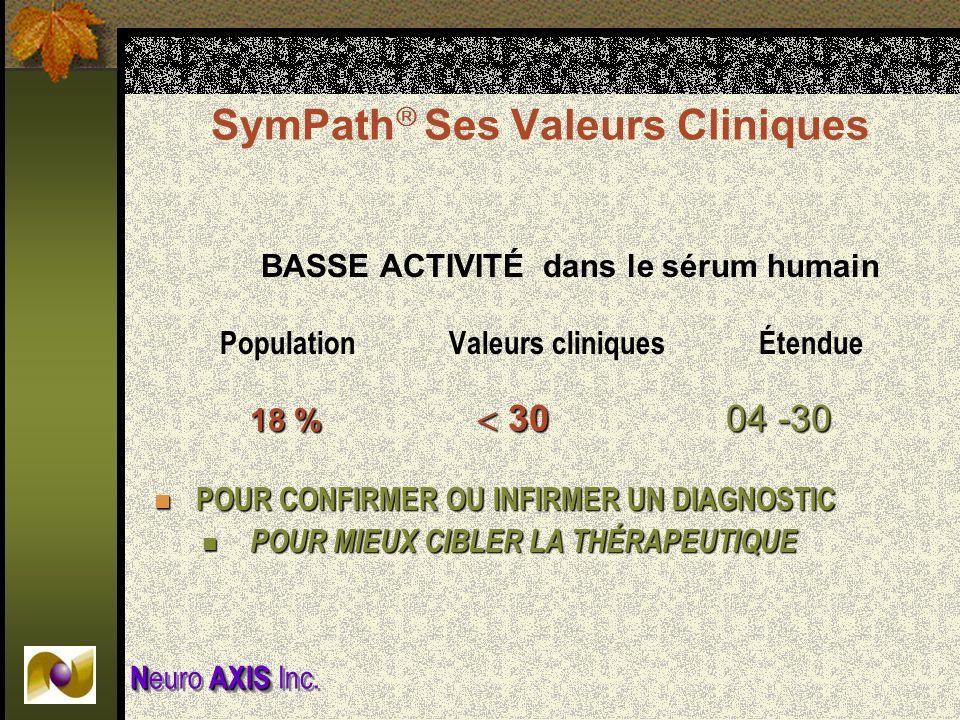 NAXIS N euro AXIS Inc. SymPath Ses Valeurs Cliniques BASSE ACTIVITÉ dans le sérum humain Population Valeurs cliniques Étendue 18 % 30 04 -30 POUR CONF