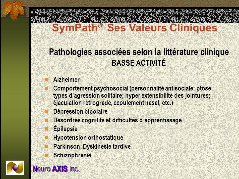 NAXIS N euro AXIS Inc. Pathologies associées selon la littérature clinique BASSE ACTIVITÉ Alzheimer Comportement psychosocial (personnalité antisocial