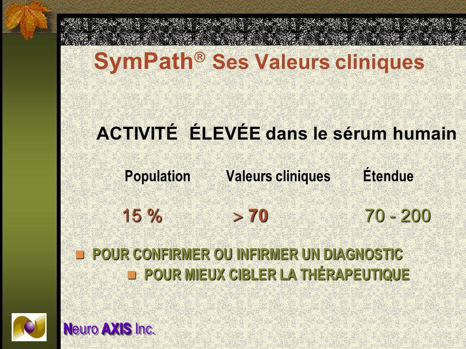 NAXIS N euro AXIS Inc. SymPath Ses Valeurs cliniques ACTIVITÉ ÉLEVÉE dans le sérum humain Population Valeurs cliniques Étendue 15 % 70 70 - 200 POUR C